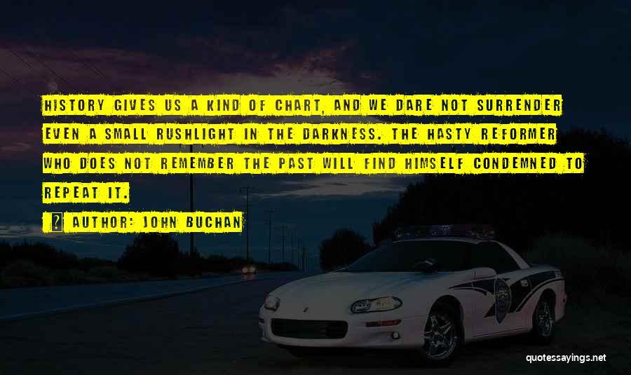 John Buchan Quotes 88981
