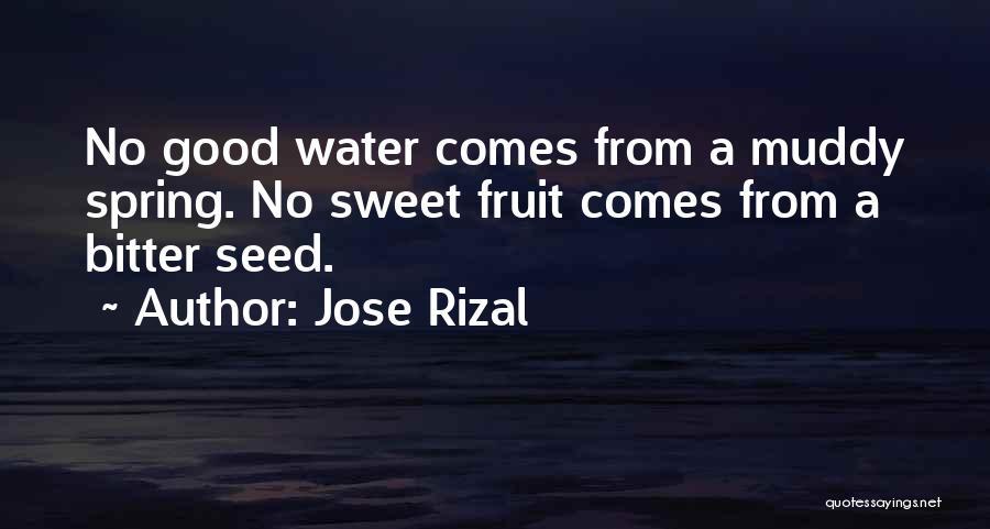Jose Rizal Quotes 1511853