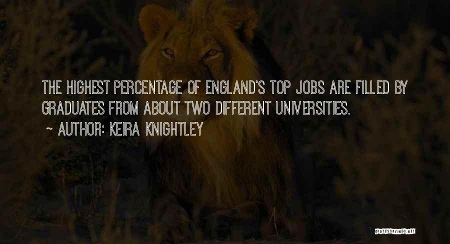 Keira Knightley Quotes 2088184