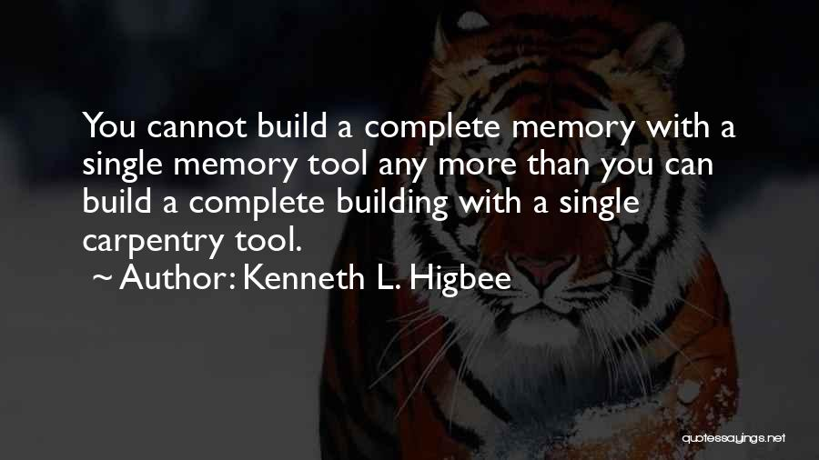 Kenneth L. Higbee Quotes 1005047