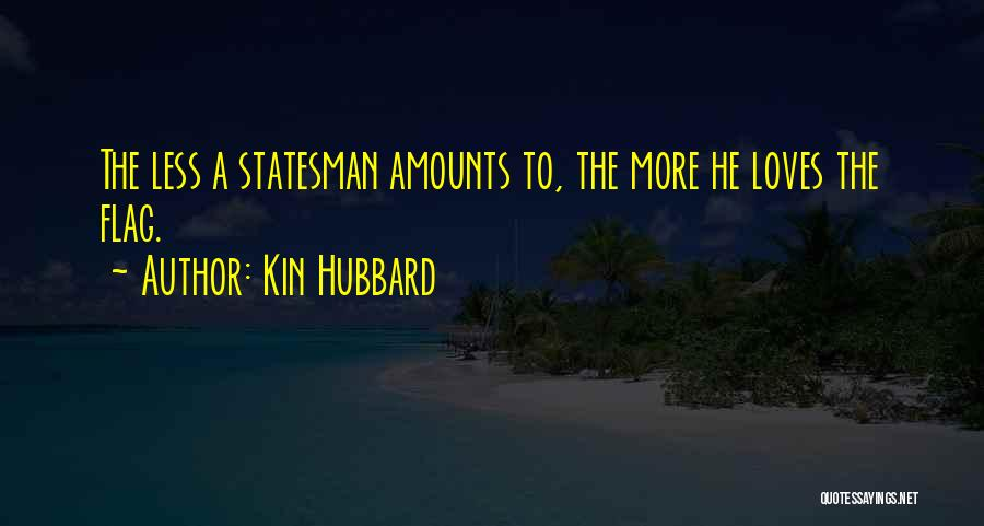 Kin Hubbard Quotes 2233610