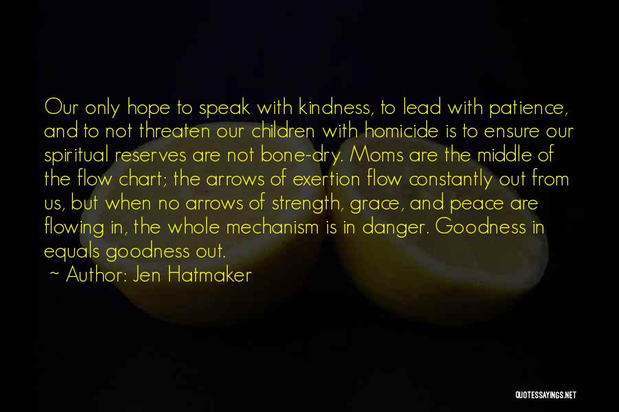 Kindness And Grace Quotes By Jen Hatmaker