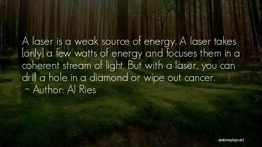 Laser Focus Quotes By Al Ries