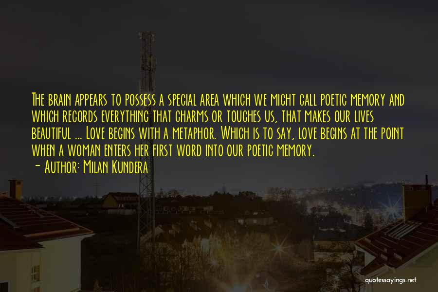 Love Poetic Quotes By Milan Kundera