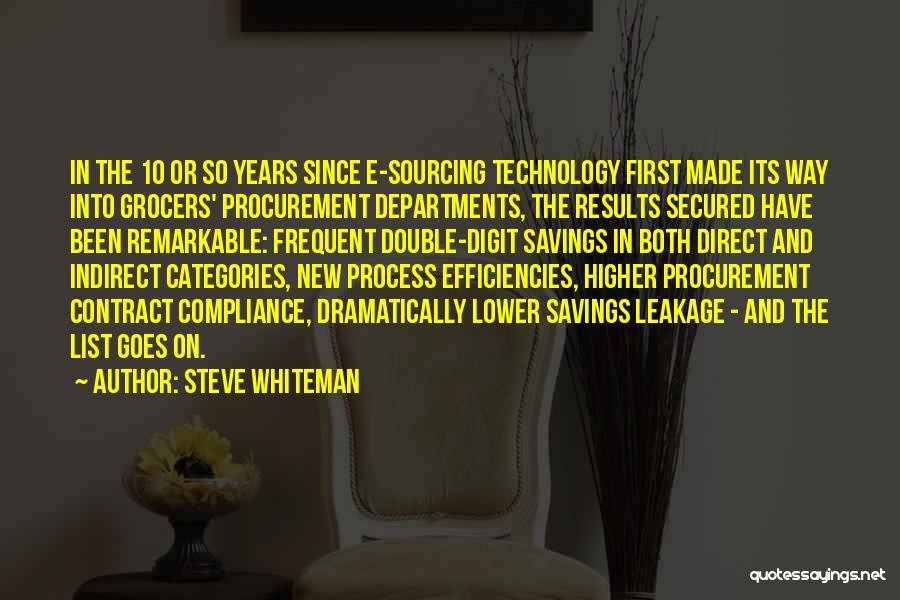 Lower Double Quotes By Steve Whiteman