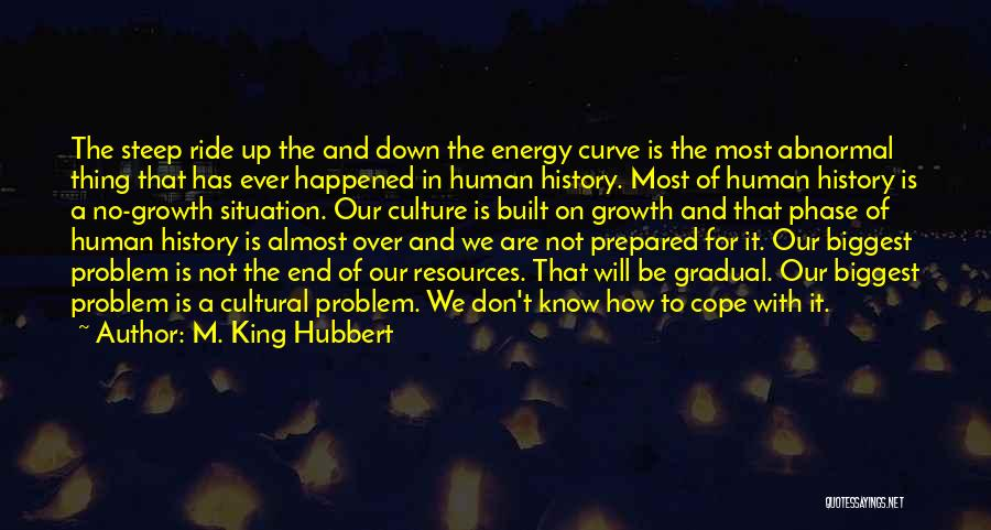 M. King Hubbert Quotes 241715