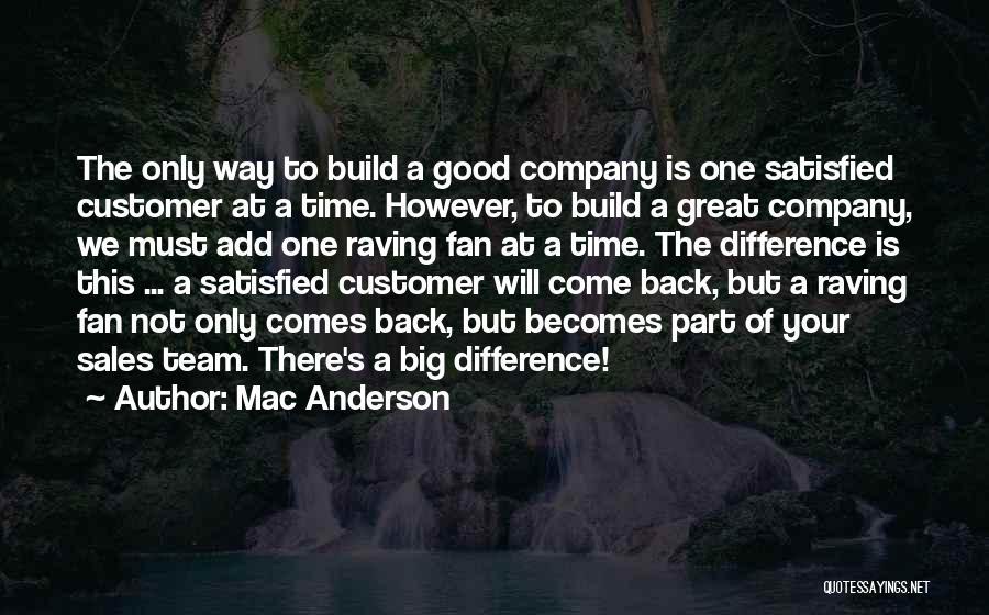 Mac Anderson Quotes 531559