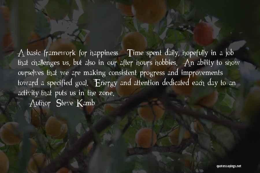 Making Improvements Quotes By Steve Kamb
