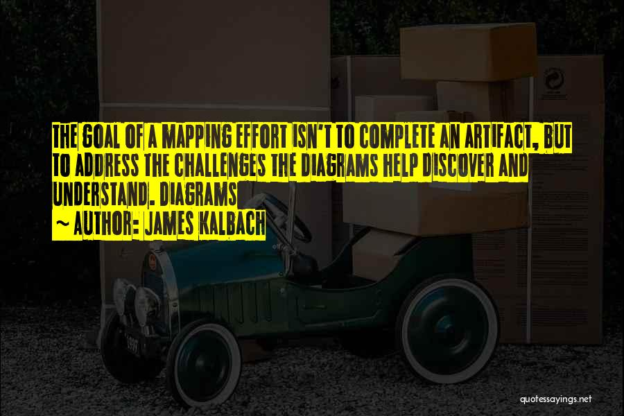 Mapping Quotes By James Kalbach