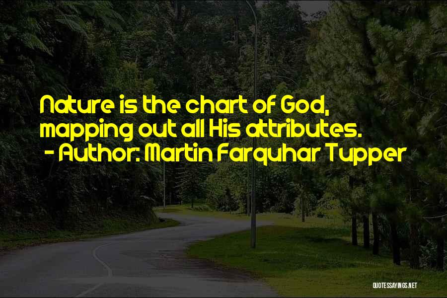 Mapping Quotes By Martin Farquhar Tupper