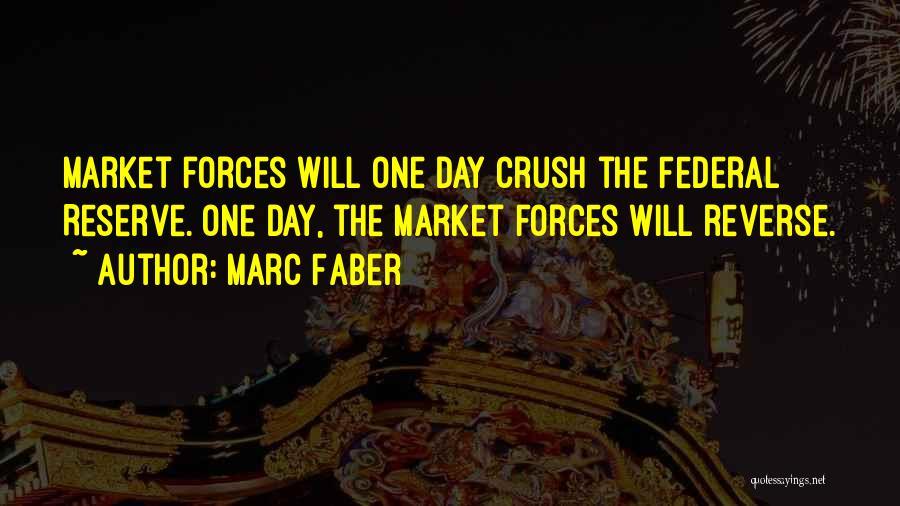 Marc Faber Quotes 1717975