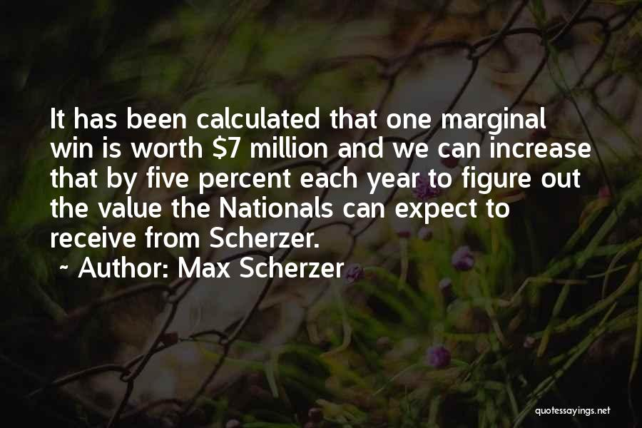 Marginal Quotes By Max Scherzer