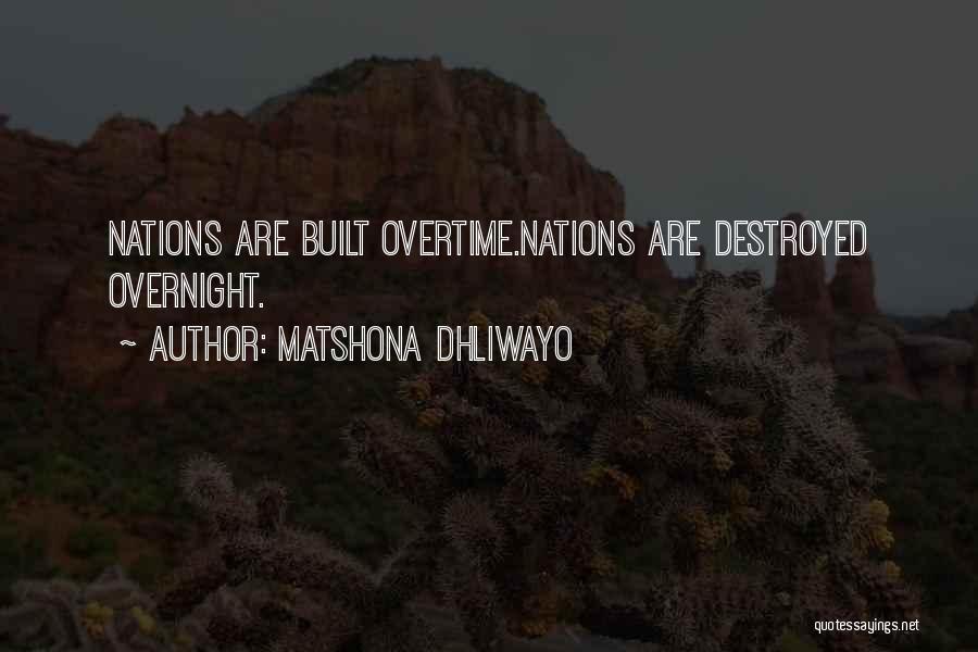 Matshona Dhliwayo Quotes 1054662
