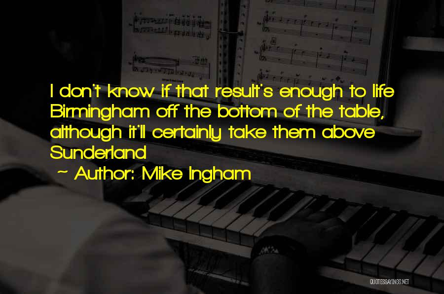 Mike Ingham Quotes 606920