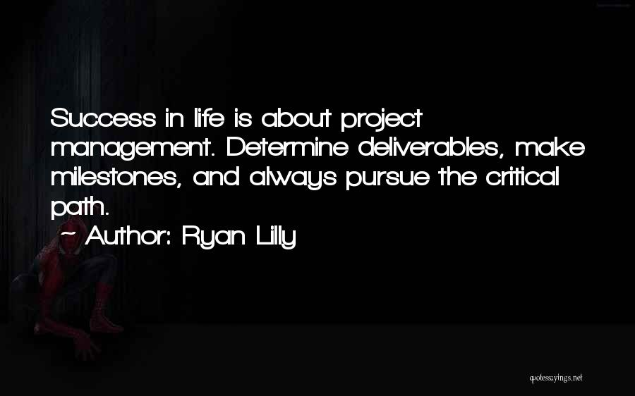Milestone Quotes By Ryan Lilly