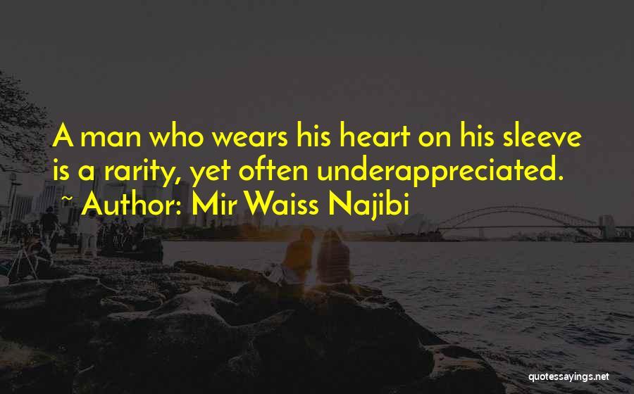 Mir Waiss Najibi Quotes 1242380