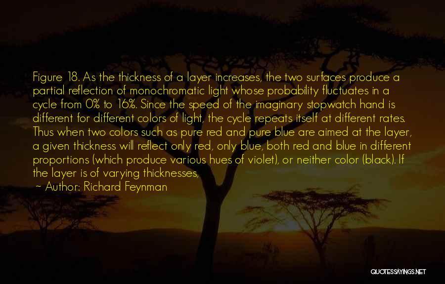 Monochromatic Quotes By Richard Feynman