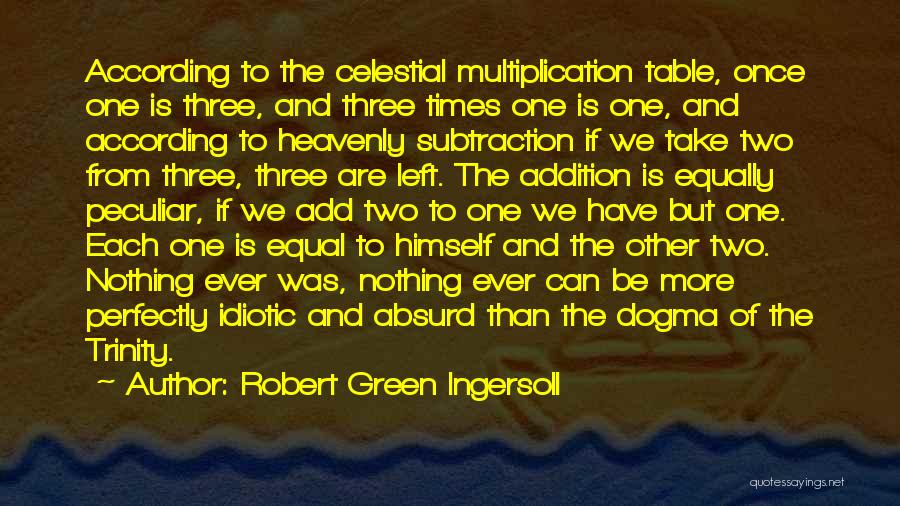 Multiplication Quotes By Robert Green Ingersoll