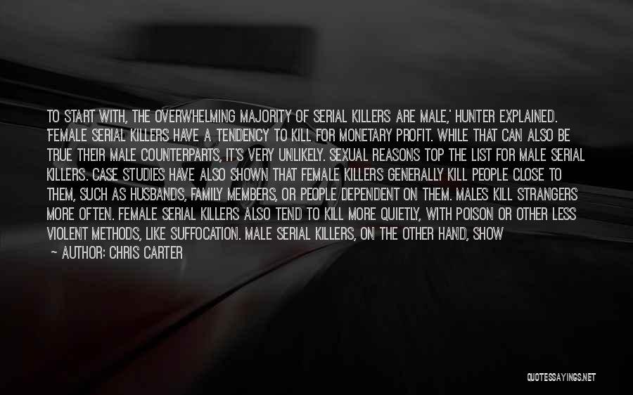 Mutilation Quotes By Chris Carter