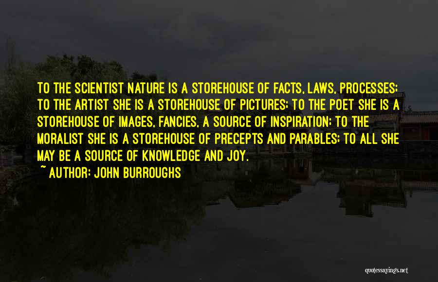 Nature Images Quotes By John Burroughs