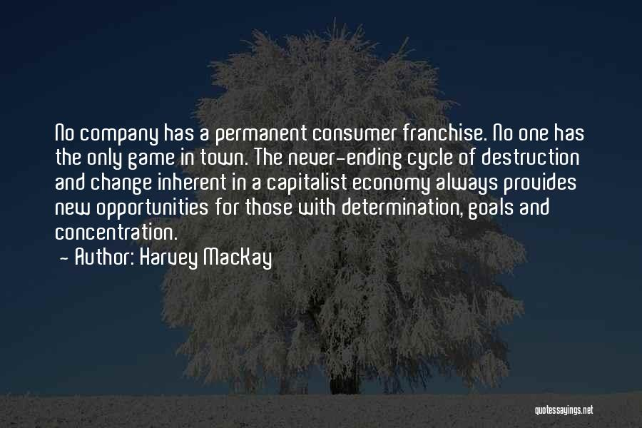 Never Ending Cycle Quotes By Harvey MacKay