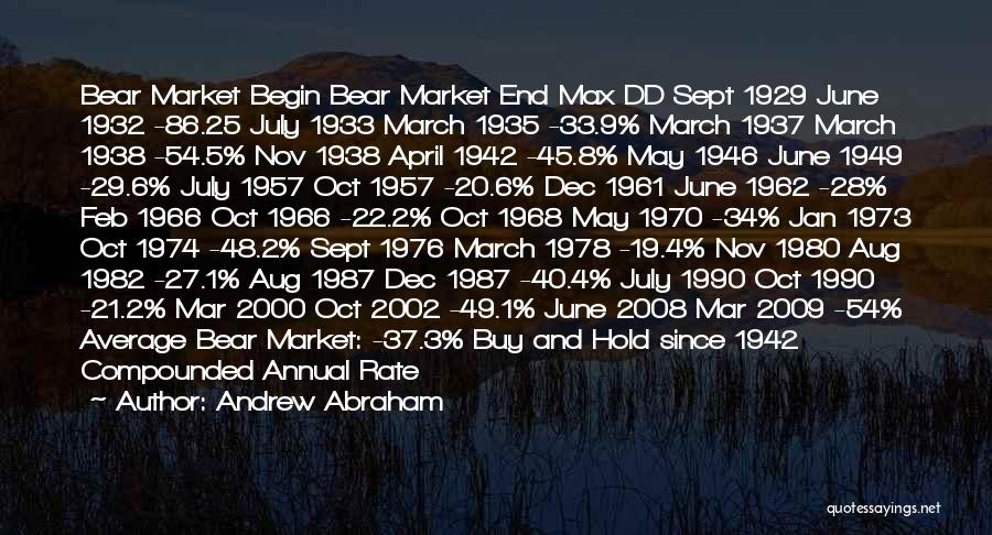 Nov Stock Quotes By Andrew Abraham