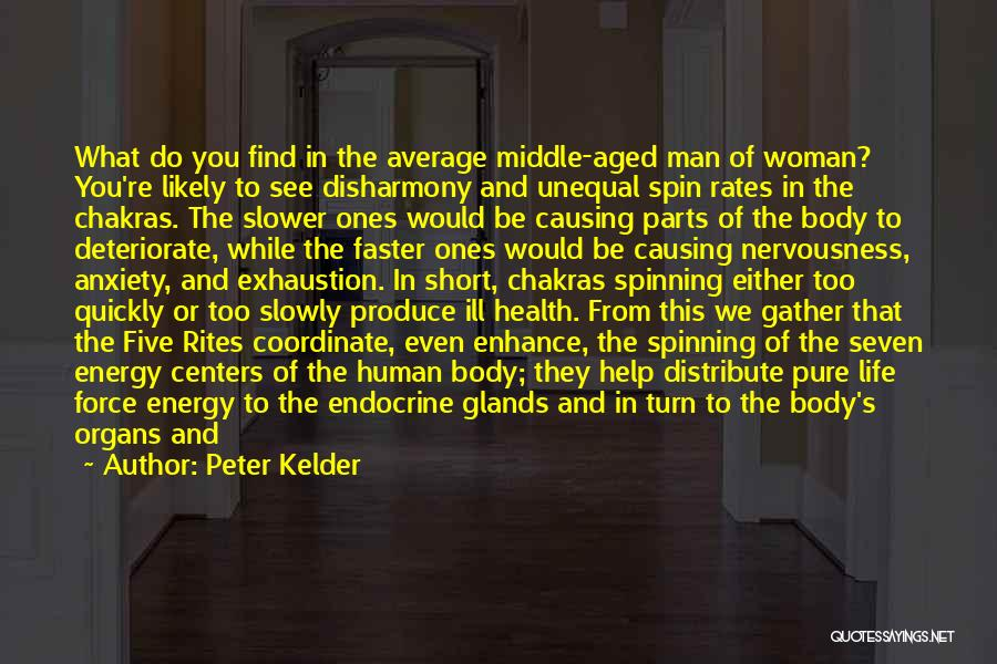 Parts Of The Body Quotes By Peter Kelder