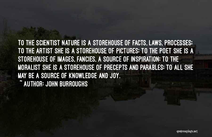 Pictures Of Nature And Quotes By John Burroughs