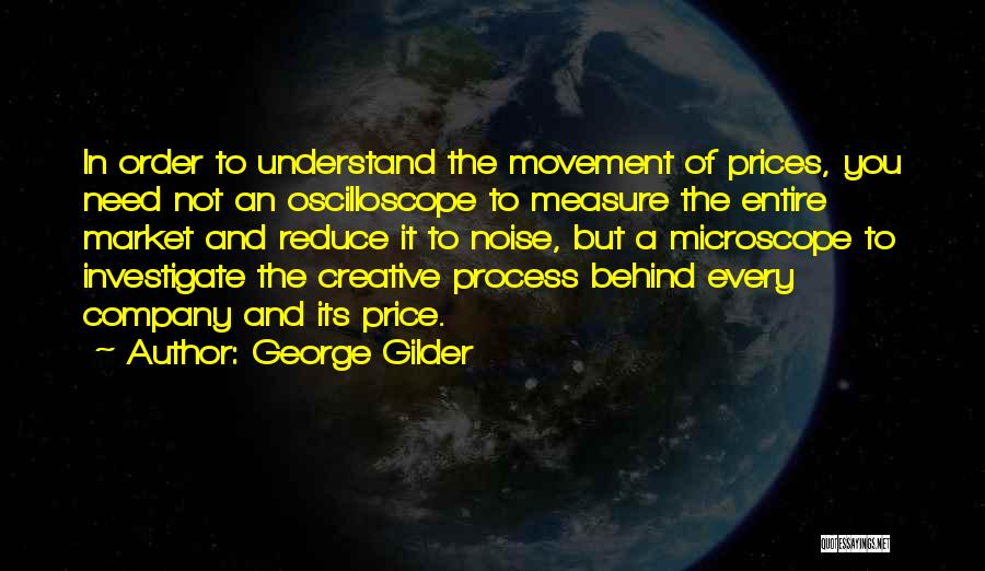 Prices Quotes By George Gilder