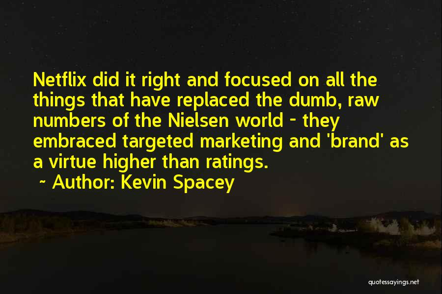 Raw Quotes By Kevin Spacey