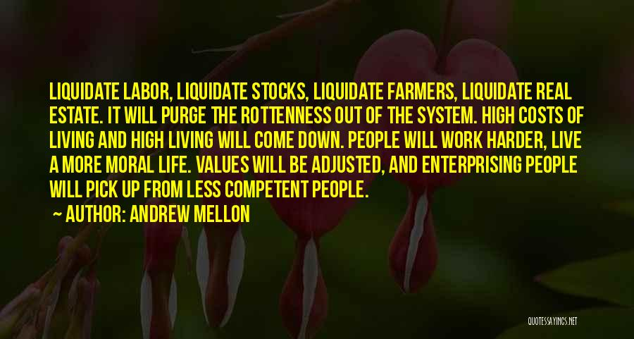 Real Estate Quotes By Andrew Mellon