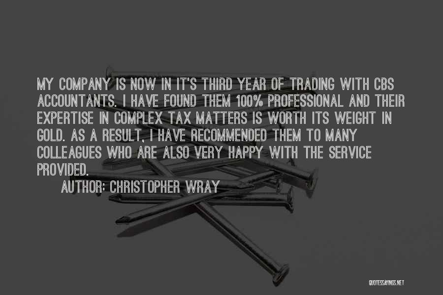 Recommended Quotes By Christopher Wray