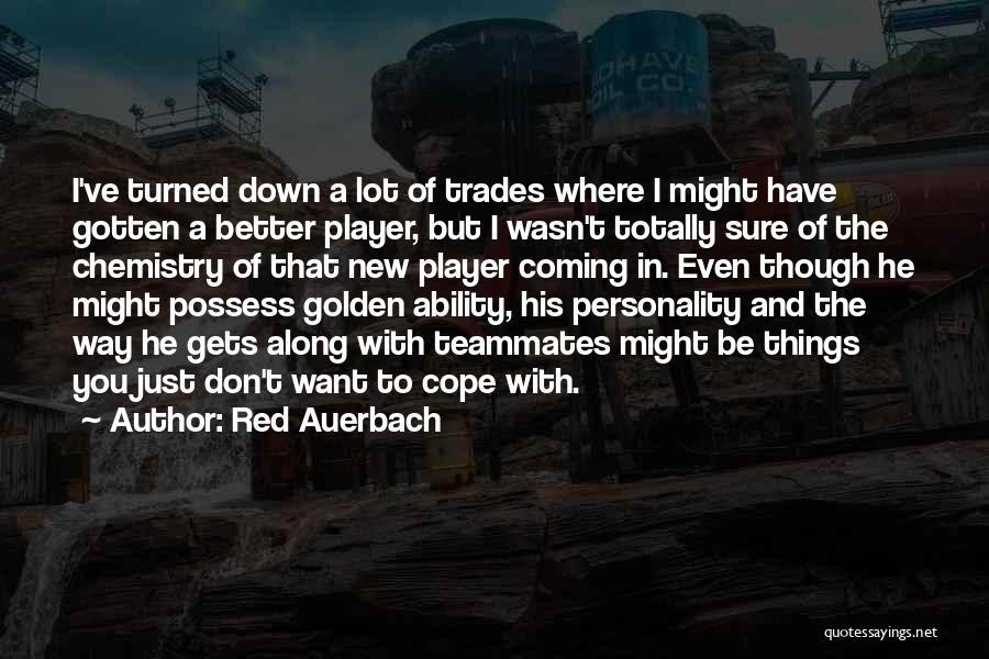 Red Auerbach Quotes 2061760