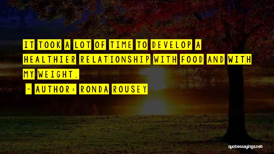 Ronda Rousey Quotes 1808328
