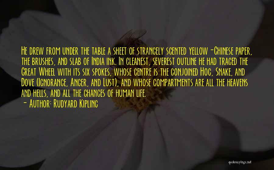 Rudyard Kipling Quotes 1465890