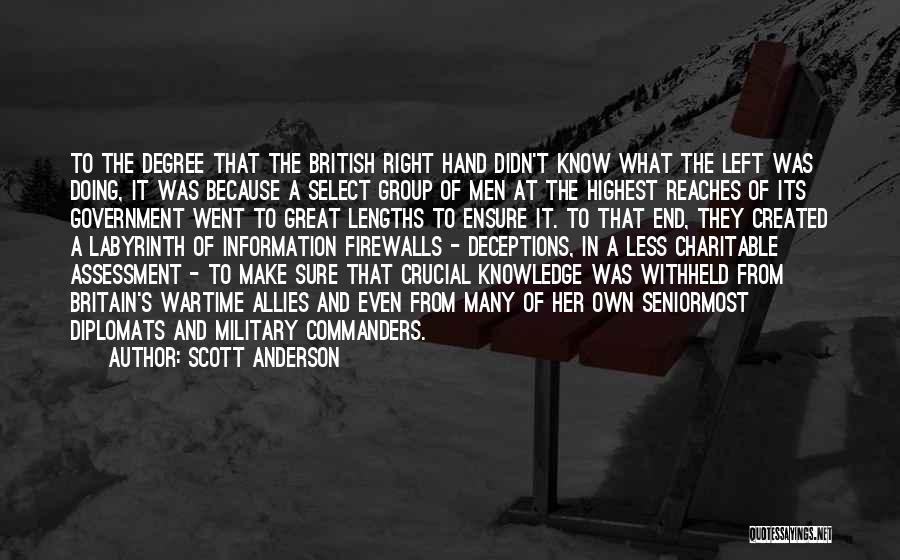 Scott Anderson Quotes 143664