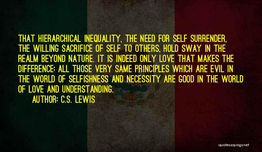 Self Understanding Quotes By C.S. Lewis