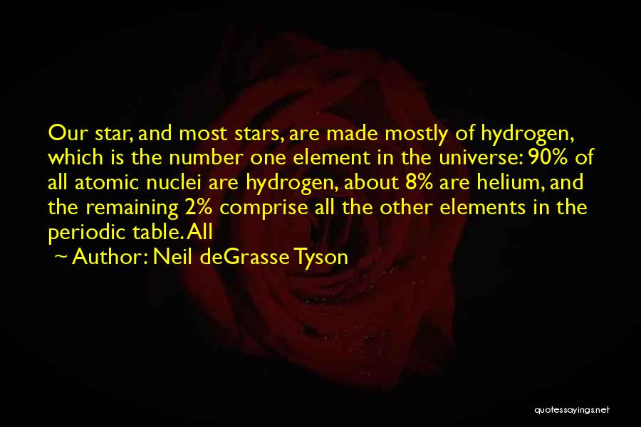 Table Of Elements Quotes By Neil DeGrasse Tyson