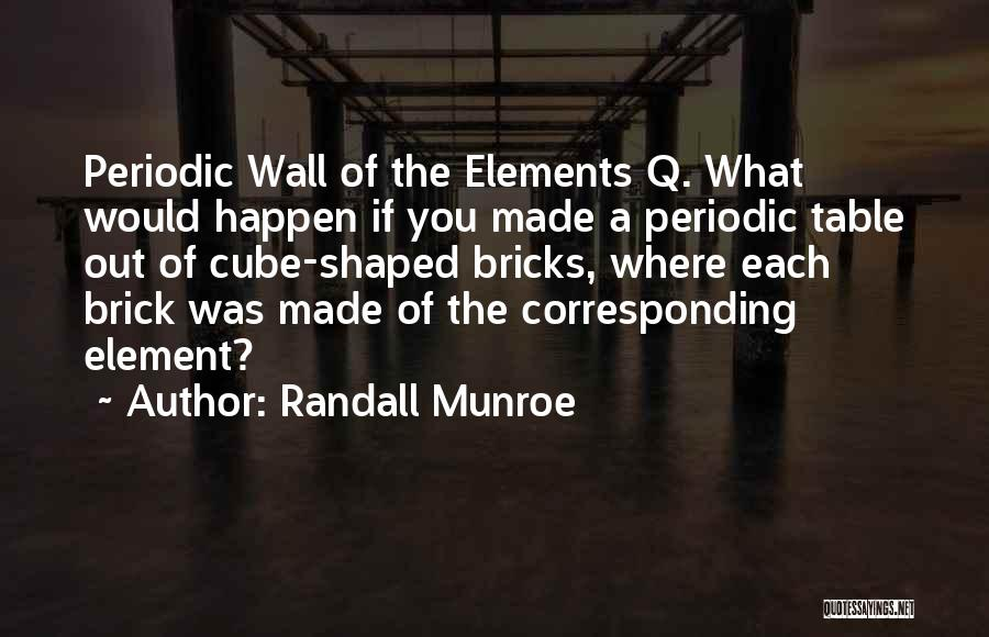 Table Of Elements Quotes By Randall Munroe