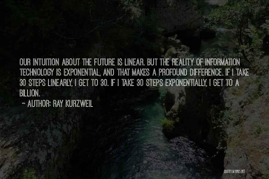 Technology And The Future Quotes By Ray Kurzweil