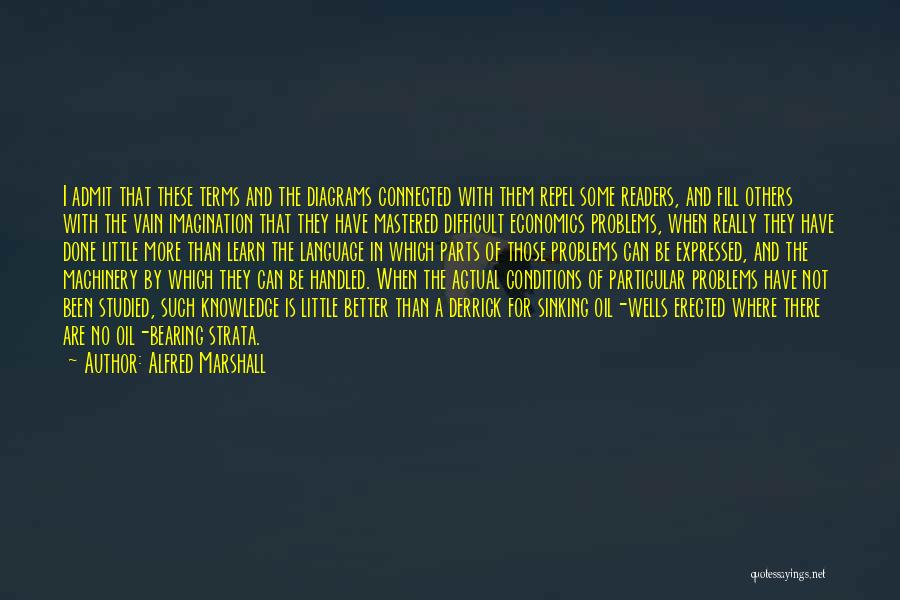 Terms And Conditions Quotes By Alfred Marshall