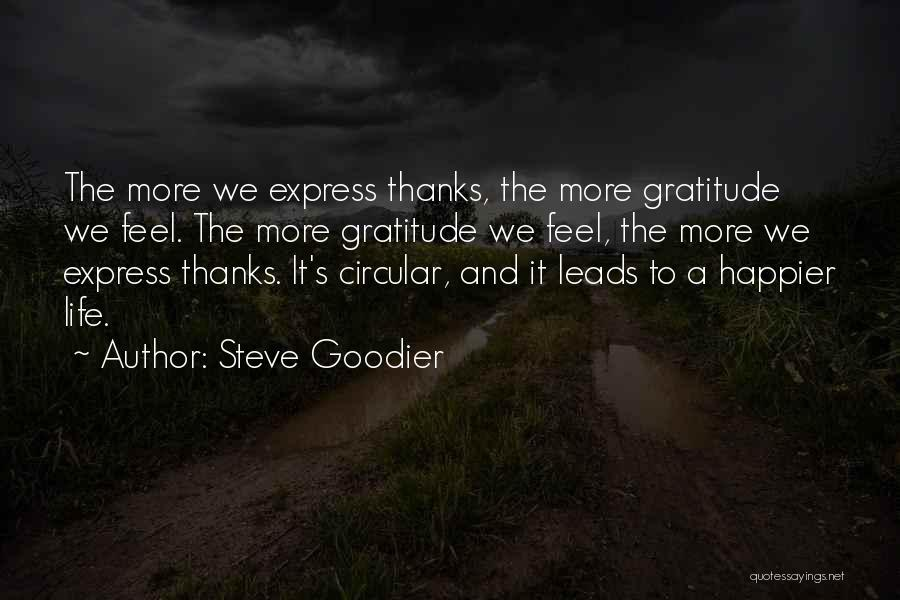 Thanksgiving And Gratitude Quotes By Steve Goodier