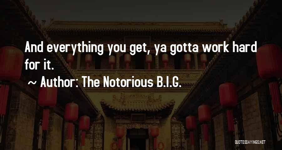 The Notorious B.I.G. Quotes 1159210