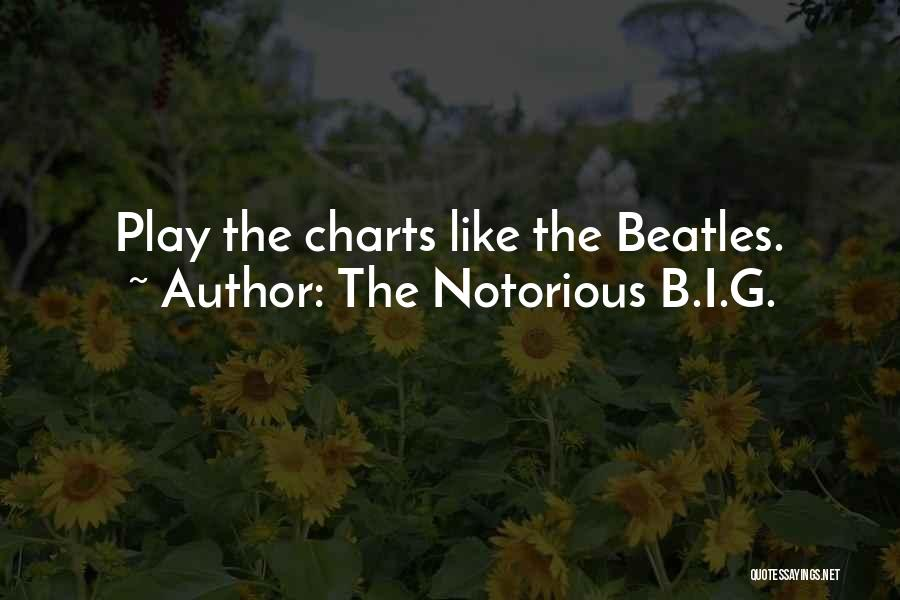 The Notorious B.I.G. Quotes 1176930