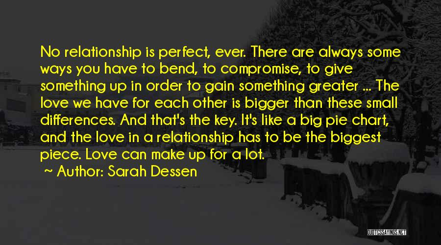 There Is No Perfect Love Quotes By Sarah Dessen