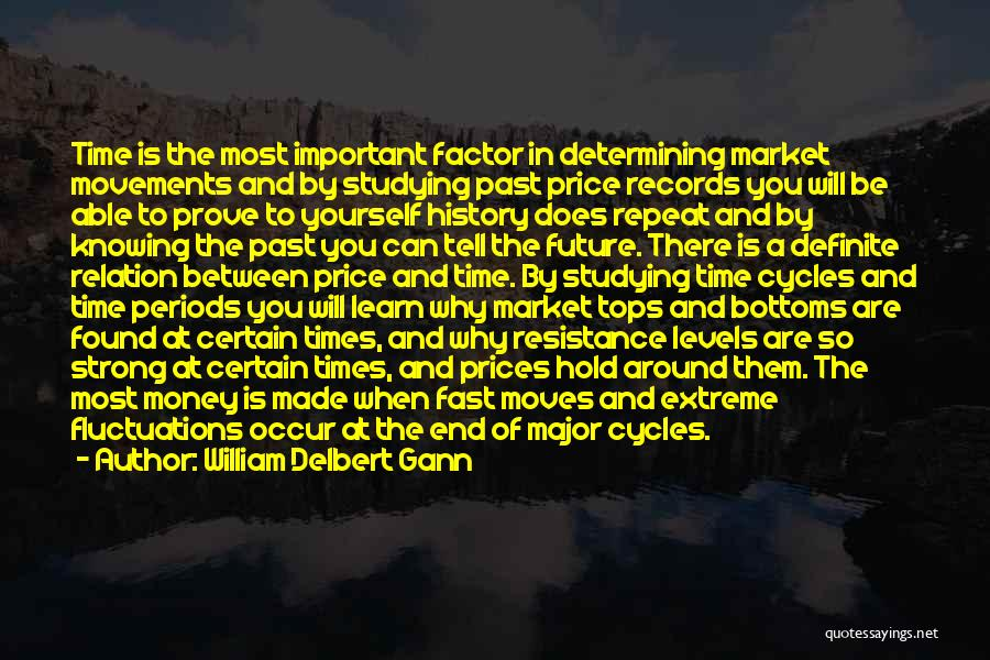 Time Moving Fast Quotes By William Delbert Gann