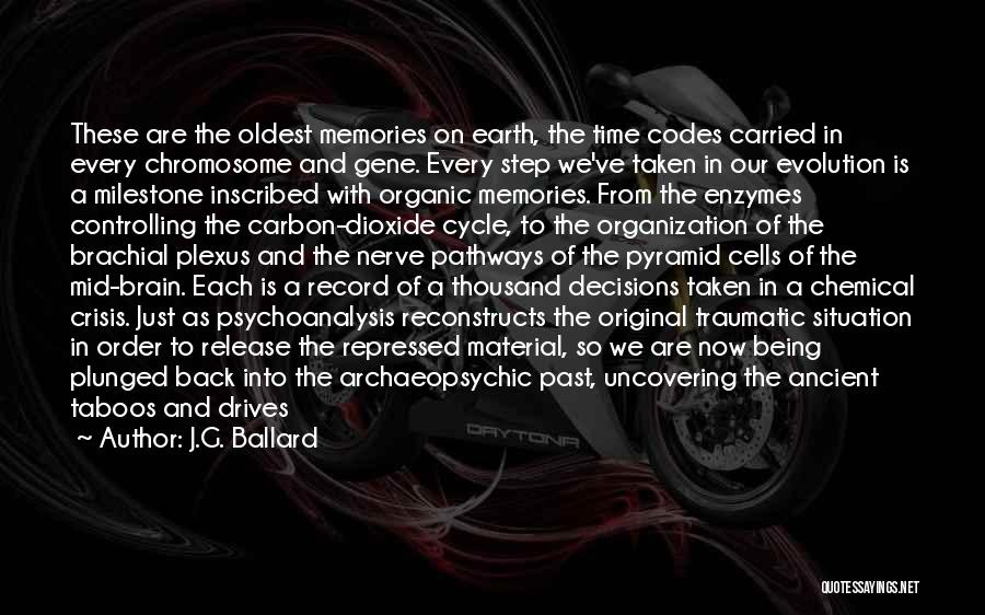 Uncovering Quotes By J.G. Ballard