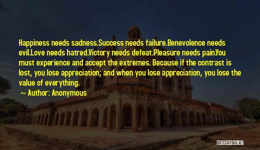 Victory And Failure Quotes By Anonymous