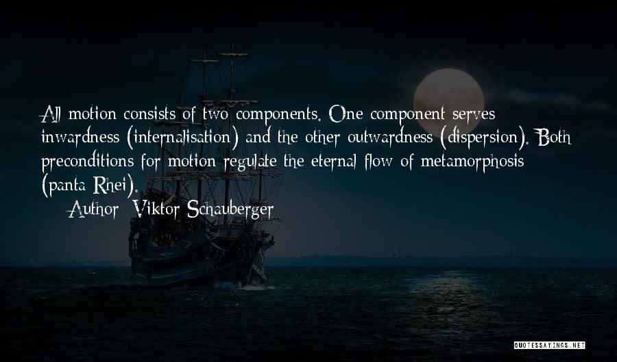 Viktor Schauberger Quotes 2229810