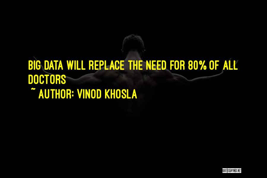 Vinod Khosla Quotes 1154560